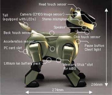 ROBOT ANJING JEPANG