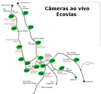 Ecovias cameras ao vivo