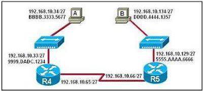 CCNA 2 Module 1 V4.0