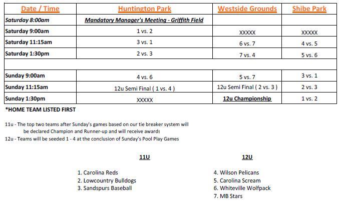 Ripken Tournament Schedule Myrtle Beach