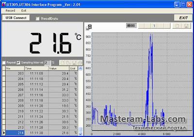 Программное обеспечение профессионального инфракрасного пирометра Uni-T UT305C