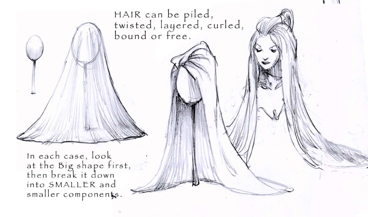 How to Texture Hair Drawing How to Draw Hair