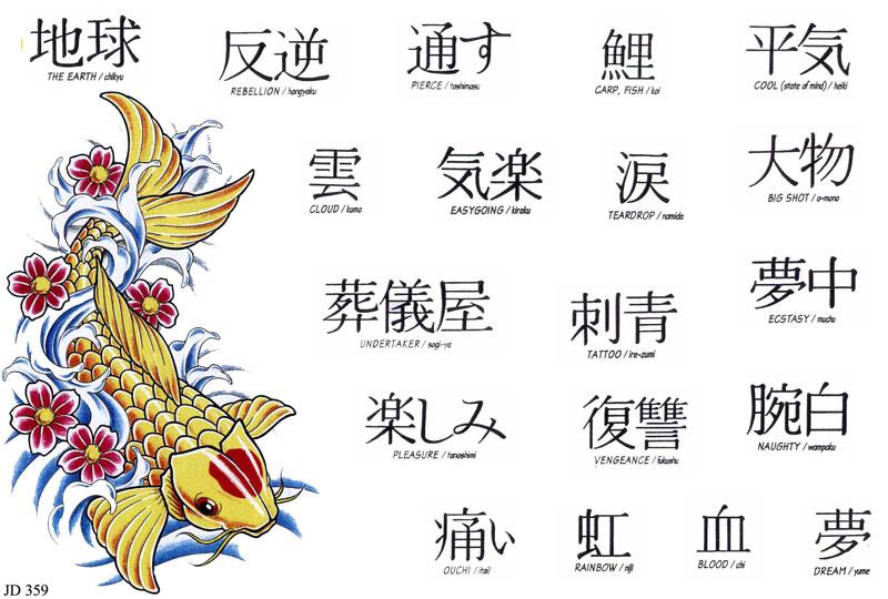 Tatuarse las letras chinas ¡¡¡¡¡¡¡   Tatuajes : Arte Moderno