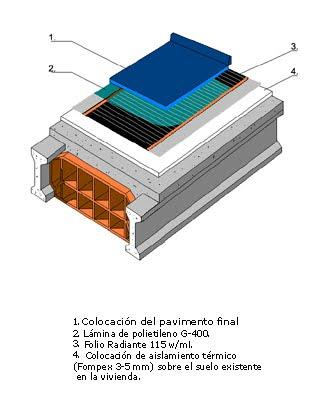 Ciencias para el mundo contempor neo 34 - Folio radiante electrico ...