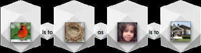 external image Analogy2.png