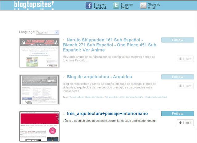 tres-studio-tercer-puesto-ranking-mejores-blogs-decoracion-interiorismo-arquitectura-top-ten-blogs-deco-interiorismo-blog-decoracion-interiorismo--valencia