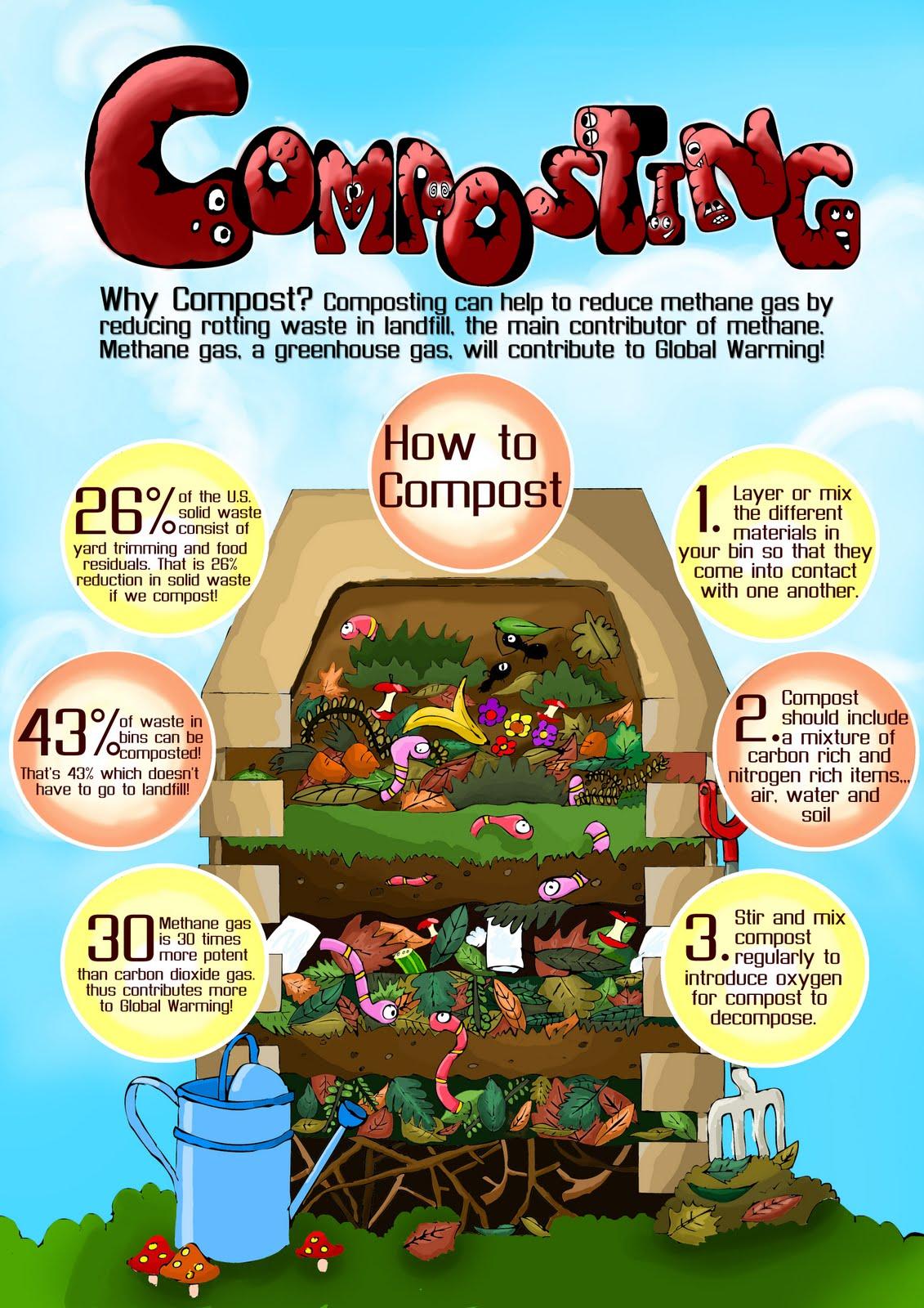 Je me souviens: Assignment 5 - Infographic