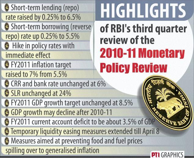 Monetary Policy Essay