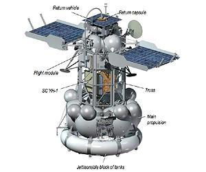Ilustración artística del diseño final de Phobos-Grunt