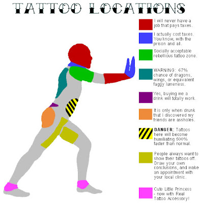 Tattoo Locations And Their Meanings