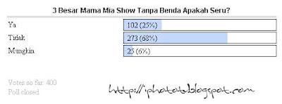 hasil polling