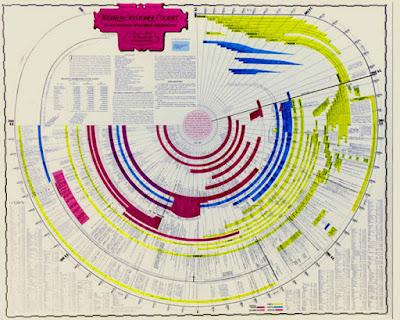 Desjardins history timeline chart numbers