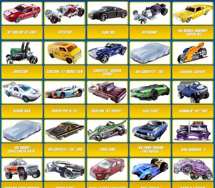 Toycarsmy Inventory Hot Wheels 2008 Catalog