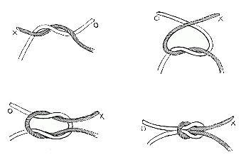 sean linnane fieldcraft 101 tie twelve knots rh seanlinnane blogspot com