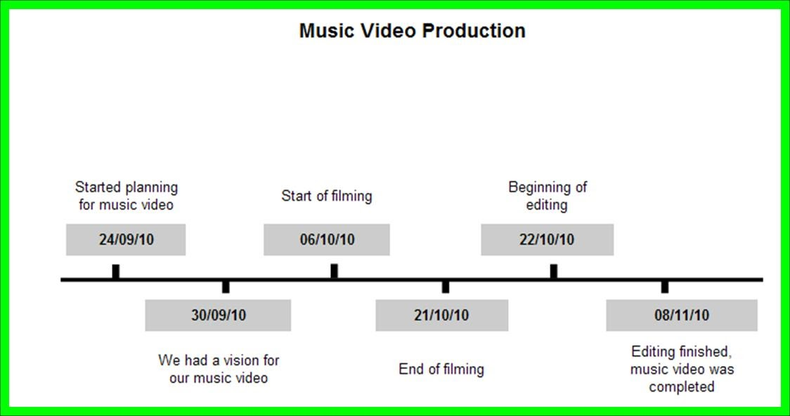 A2 Media Music Video Production Timeline