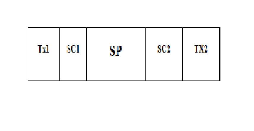 Farewell to reality diagram blok sistem instrumentasi elektronis ccuart Gallery