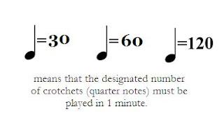 metronome mark