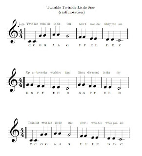 Staff notation of Twinkle Twinkle Little Star