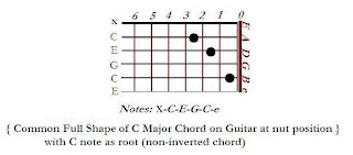 C major in nut position