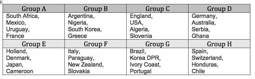[World-Cup-Draw]