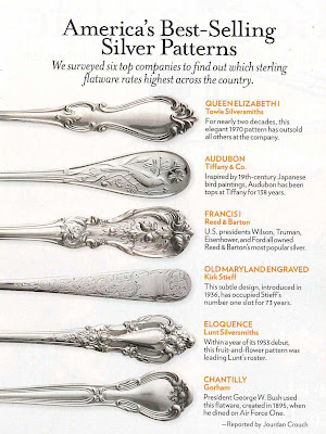 "Silver and Flatware: Rogers Bros. 1847 ""First Love"" Flatware"