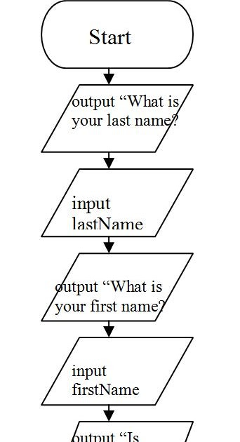 geek spot 101  input and output in python