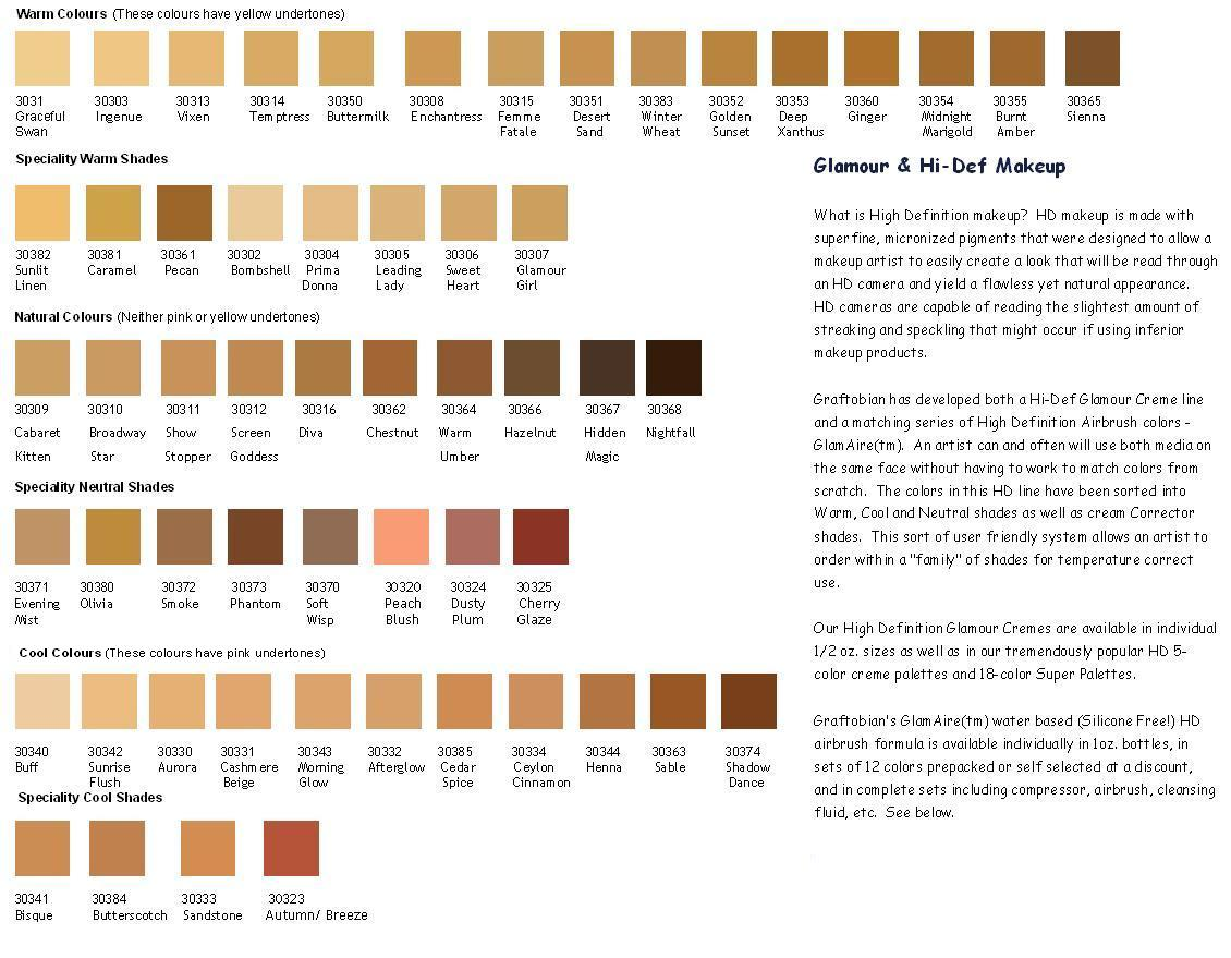 Jewelry about you color gallery of hair color chart skin tone hair color for cool skin tones best chart nvjuhfo Gallery