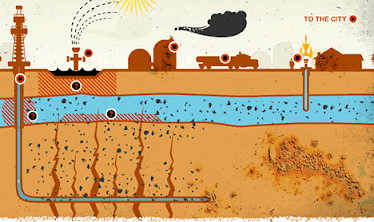 How Gas Fracking Poisons Ground Water