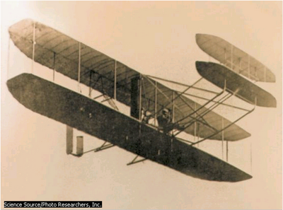 Wright Brothers Bersaudara