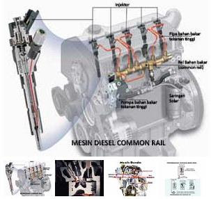Teknologi Mesin Diesel Terkini