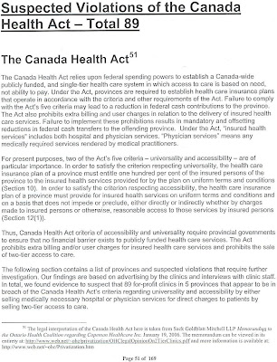Susect Violations of the Canada Health Act-total=89
