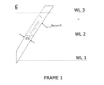 On line diy boat building bahasa melayu belajar cara membuat menjadikan bentuk v dan dimatikan kedudukannya dengan mengikut kepada ukuran yang diberi serta berpandukan kepada garis garis yang ditandakan ccuart Choice Image
