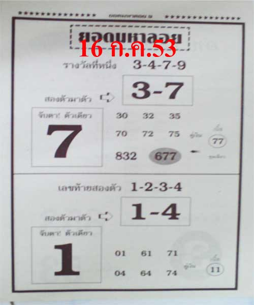 Thailand Lottery Tips http://ronnitips.blogspot.com/2010/07/best-thai-lottery-tips-for-16-july-2010.html