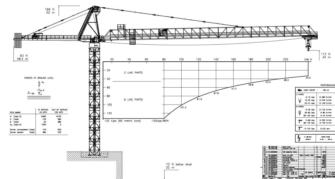 Tower Crane Sizes : Tower crane accidents january