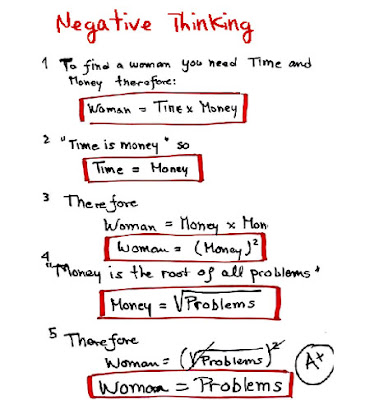 negative thinking to women