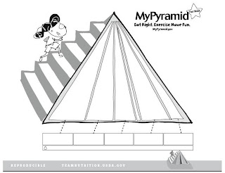 mypyramid worksheet geersc. Black Bedroom Furniture Sets. Home Design Ideas