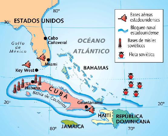 Resultado de imagen de ¿Quién ganó la crisis de los misiles en Cuba?