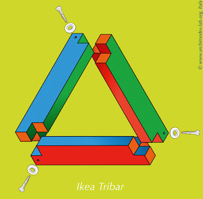 Impossible Ikea Tribar Illusion