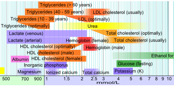 sciencehealthylonglife by crabsallover december 2012