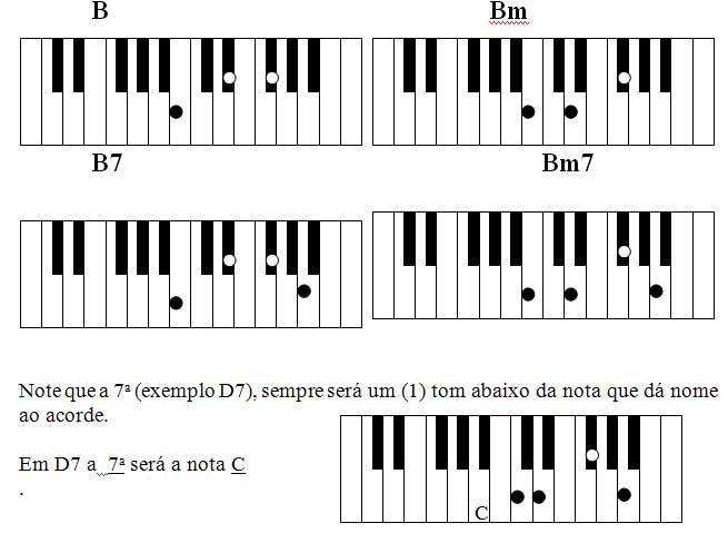 C6 Chord Piano Rsp