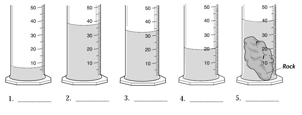 Printables Reading A Graduated Cylinder Worksheet measuring graduated cylinder worksheet abitlikethis posted by volume of liquid at 611 am no comments