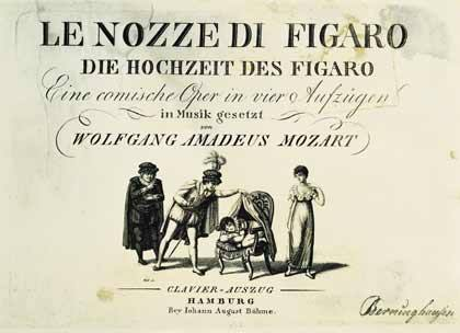 Impact of French Revolution on Opera: The Marriage of Figaro
