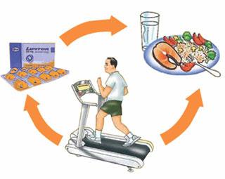 Meninggal Karena Diet