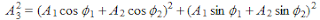 equation for amplitude squared of sum waveform