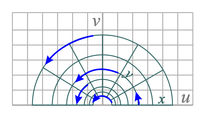 curved flow pattern