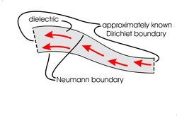 approximate Neumann boundary for a dielectric guide