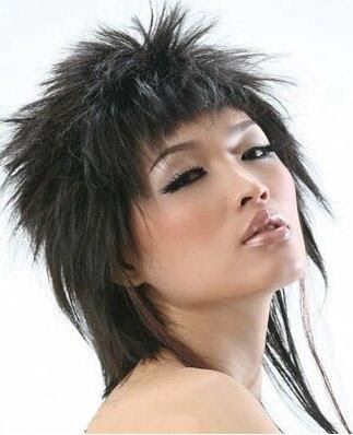 bob hairstyles with bangs. Funky Hairstyles – Spiky Bob