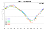 Arctic Sea Ice - IARC -JAXA