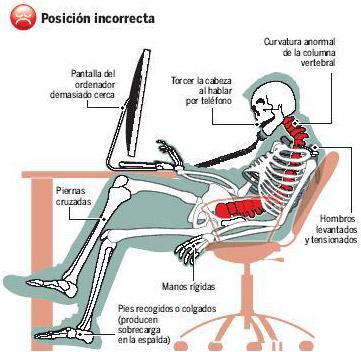 La hernia sheynogo del departamento y la espalda