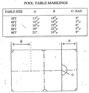 BB Billiards   Experts In Snooker And Pool Tables: How To Mark Up An  English Pool Table